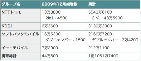 スクリーンショット(2010-01-08 21.16.33).png