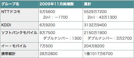 スクリーンショット(2009-12-07 17.56.43).png