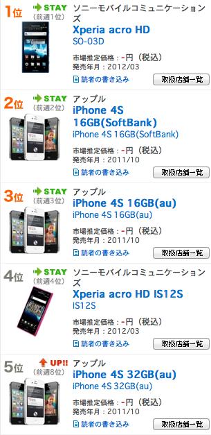スクリーンショット 2012-04-10 22.47.49.png