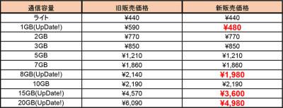 DMMkakaku_data_s.jpg