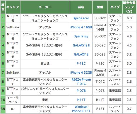 スクリーンショット 2011-09-02 23.02.09.png