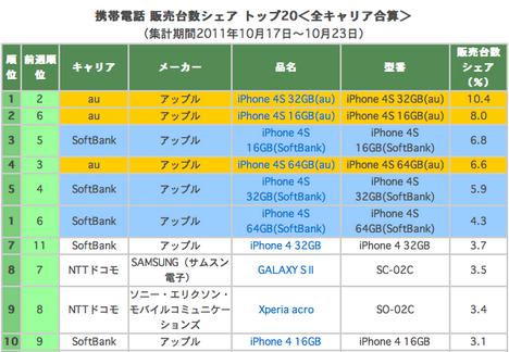 スクリーンショット 2011-10-28 0.18.41.png