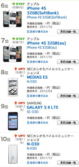 スクリーンショット 2012-05-08 22.58.25.png