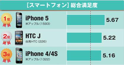 スクリーンショット 2013-08-23 22.57.04.png