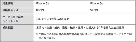 スクリーンショット 2013-12-18 21.54.38.png