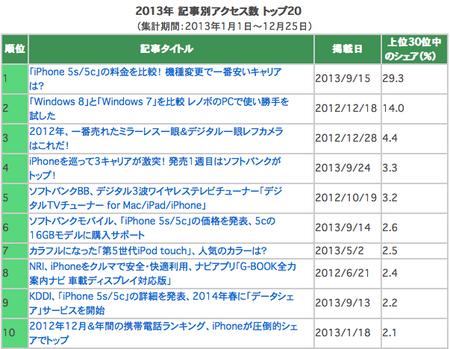 スクリーンショット 2013-12-28 21.27.01.png