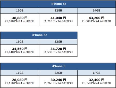 スクリーンショット 2014-09-16 午後10.13.56.png