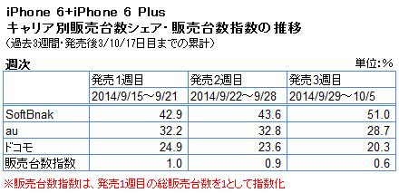 スクリーンショット 2014-10-06 午後10.24.33.png
