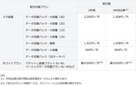 スクリーンショット 2015-01-30 午後10.34.39.png