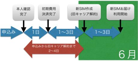 スクリーンショット 2015-05-27 0.17.16.png