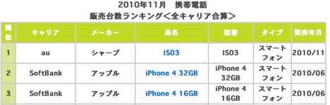 スクリーンショット(2010-12-09 22.32.19).png