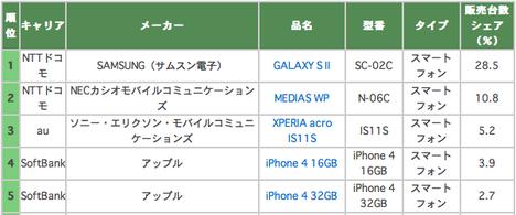 スクリーンショット(2011-06-29 23.13.16).png